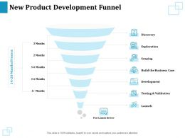 New Product Development Funnel Discovery Ppt Powerpoint Presentation Infographic Template