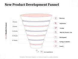 New Product Development Funnel Exploration Ppt Powerpoint Presentation Infographic Template