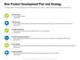 New Product Development Plan And Strategy Be Put Ppt Powerpoint Presentation Slides Sample