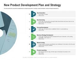 New Product Development Plan And Strategy M3361 Ppt Powerpoint Presentation Icon