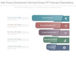 New Product Development Planning Process Ppt Example Presentations
