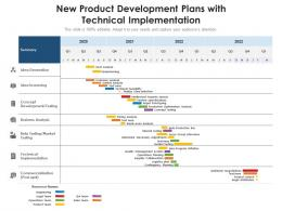New Product Development Plans With Technical Implementation