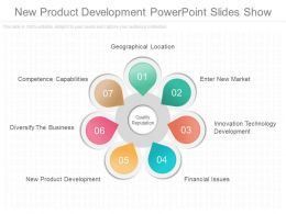 New Product Development Powerpoint Slides Show