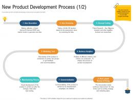 New Product Development Process Generation Unique Selling Proposition Of Product Ppt Structure