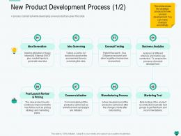 New Product Development Process L2194 Ppt Powerpoint Presentation Layouts Outline