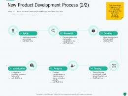New Product Development Process L2195 Ppt Powerpoint Presentation Outline Clipart