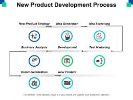 New Product Development Process Ppt Powerpoint Presentation File Diagrams