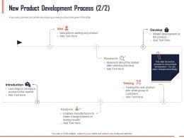New Product Development Process Research Ppt Powerpoint Presentation Pictures Diagrams