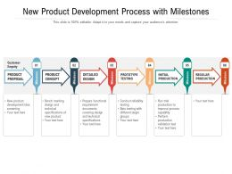 New Product Development Process With Milestones