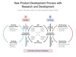 New Product Development Process With Research And Development