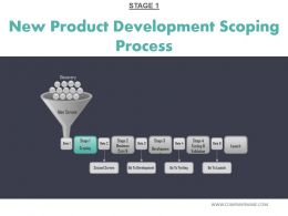 New Product Development Scoping Process Sample Of Ppt Presentation