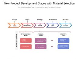 New Product Development Stages With Material Selection