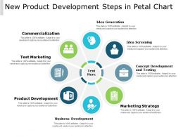 New Product Development Steps In Petal Chart