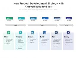 New Product Development Strategy With Analyze Build And Test