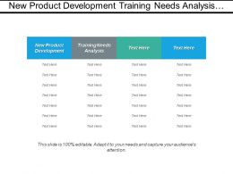 New Product Development Training Needs Analysis Organizational Structure Cpb