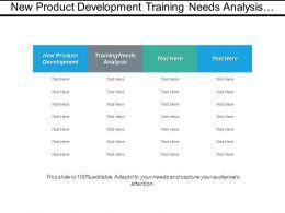New Product Development Training Needs Analysis Organizational Structure Cpb