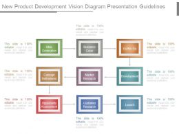 New Product Development Vision Diagram Presentation Guidelines