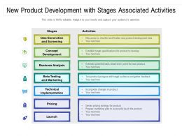 New Product Development With Stages Associated Activities
