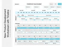 New Product Development Workstream With Timeline