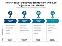 New Product Discovery Framework With Key Objectives And Guides