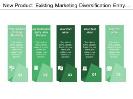 New Product Existing Marketing Diversification Entry New Product