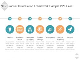 new_product_introduction_framework_sample_ppt_files_Slide01