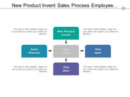 New Product Invent Sales Process Employee Onboarding Process