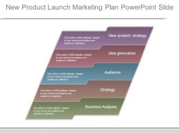 New Product Launch Marketing Plan Powerpoint Slide