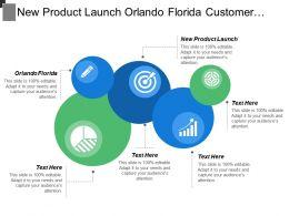 New Product Launch Orlando Florida Customer Appreciation Event