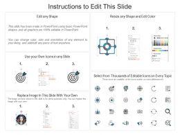 New Product Launch Portfolio Work Model