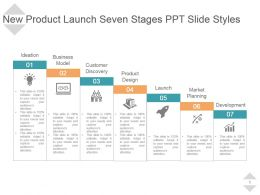 New Product Launch Seven Stages Ppt Slide Styles