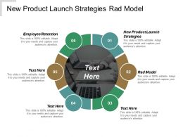 New Product Launch Strategies Rad Model Employee Retention Cpb