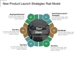 New Product Launch Strategies Rad Model Employee Retention Cpb