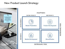 New Product Launch Strategy Increasing Risk Ppt Powerpoint Presentation Ideas Infographics