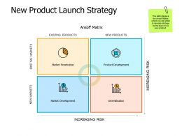 New Product Launch Strategy Market Penetration A468 Ppt Powerpoint Presentation Styles