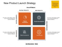 New Product Launch Strategy Ppt Powerpoint Presentation Infographic