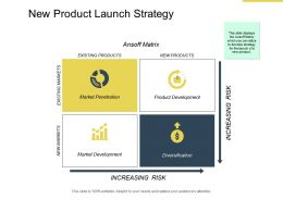 New Product Launch Strategy Product Development Ppt Powerpoint Presentation Graphics