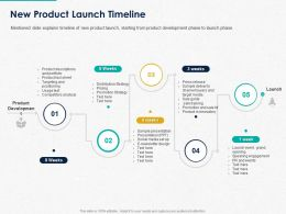 New Product Launch Timeline Ppt Powerpoint Presentation Slides Designs Download