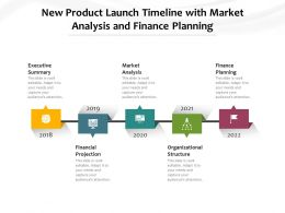 New Product Launch Timeline With Market Analysis And Finance Planning