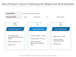 New Product Launch Training With Objectives And Modules