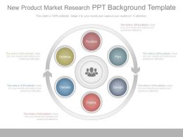 New Product Market Research Ppt Background Template