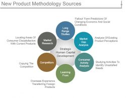 New Product Methodology Sources Ppt Background Graphics
