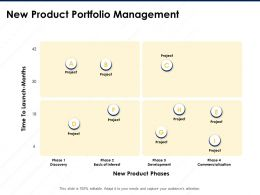 New Product Portfolio Management Time Launch Months Ppt Powerpoint Presentation Good