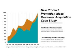 New Product Promotion Ideas Customer Acquisition Case Study Cpb