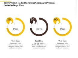 New Product Radio Marketing Campaign Proposal 30 60 90 Days Plan Ppt Powerpoint Model