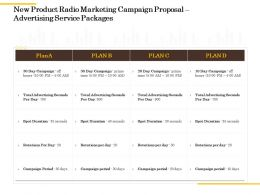 New Product Radio Marketing Campaign Proposal Advertising Service Packages Ppt Visual