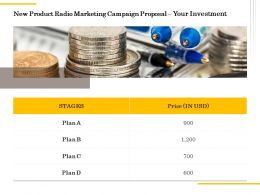 New Product Radio Marketing Campaign Proposal Your Investment Ppt Powerpoint Icon