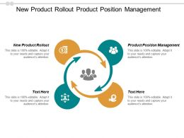 New Product Rollout Product Position Management Product Rebranding Cpb