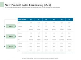 New Product Sales Forecasting Data Ppt Powerpoint Presentation File