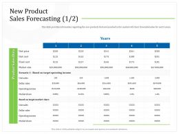 New Product Sales Forecasting Dollar Sales Ppt Powerpoint Presentation Summary Rules